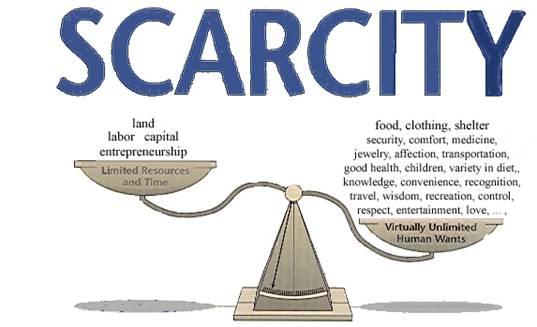 Scarcity – Scarcity Worksheet