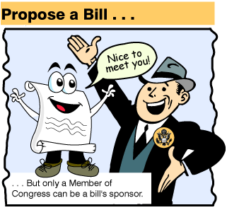How is a bill passed within the congress